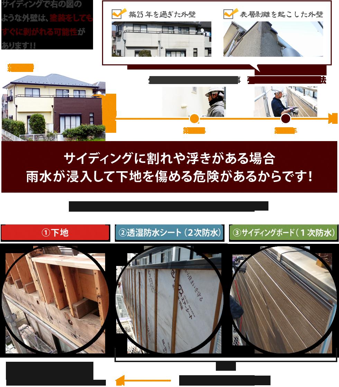 守谷 外装リフォーム プラチナ 屋根